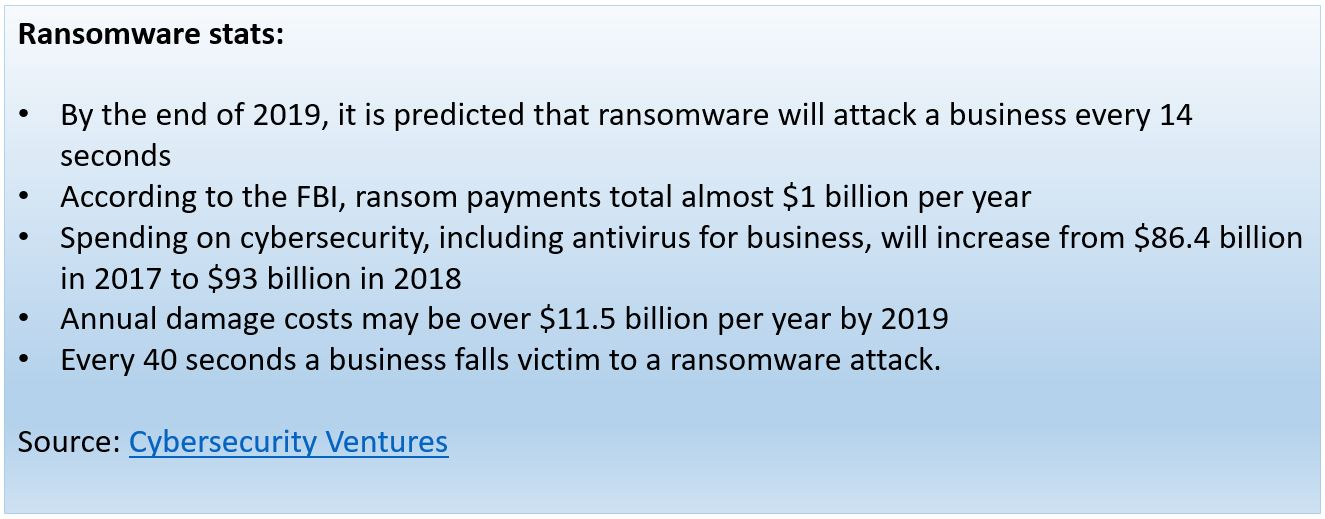 avg_ransomware_stats-1